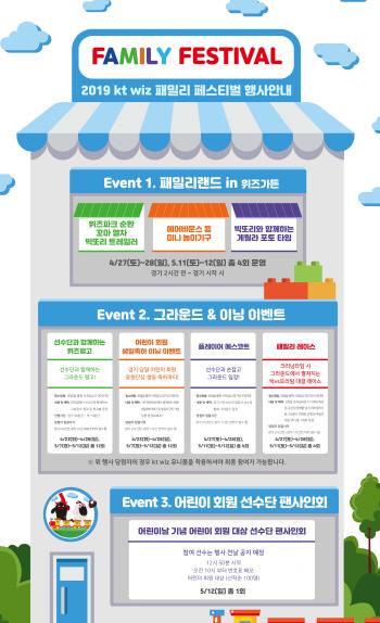 kt wiz, 홈구장 위즈 파크서 패밀리 페스티벌 개최