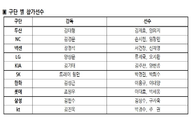 2017 타이어뱅크 KBO 미디어데이 & 팬페스트 개최