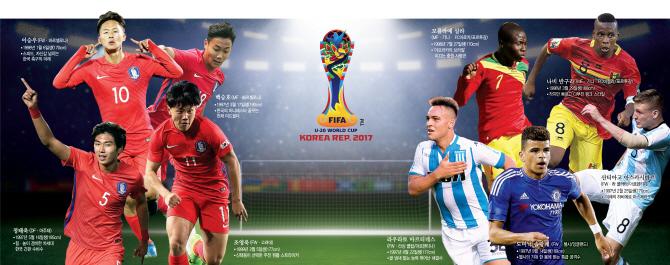 [U-20 월드컵] `6개조 24개국` 각 조 전력 미리 살펴보기