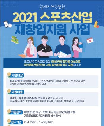 문체부, 실내체육시설 신규고용 1만명에 월 160만원 지원