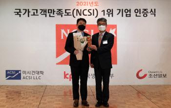 롯데시네마, 국가고객만족도(NCSI) 조사 6년 연속 1위
