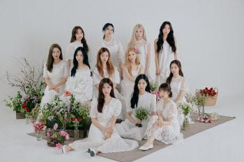 이달의 소녀, 日 데뷔 싱글로 23개 지역 차트 1위